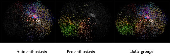 Image from the Atlantic on Morningside Analytics visualization