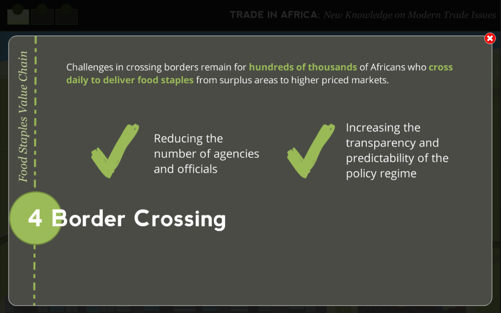 World Bank - Africa - Border Crossing