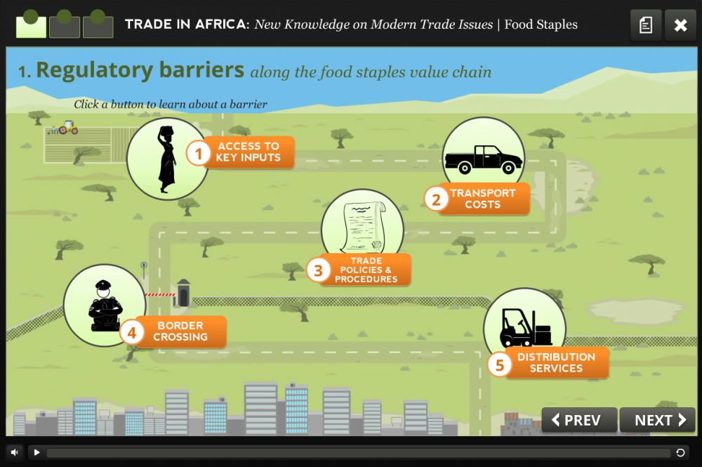 World Bank - Africa - Food Staples Value Chain