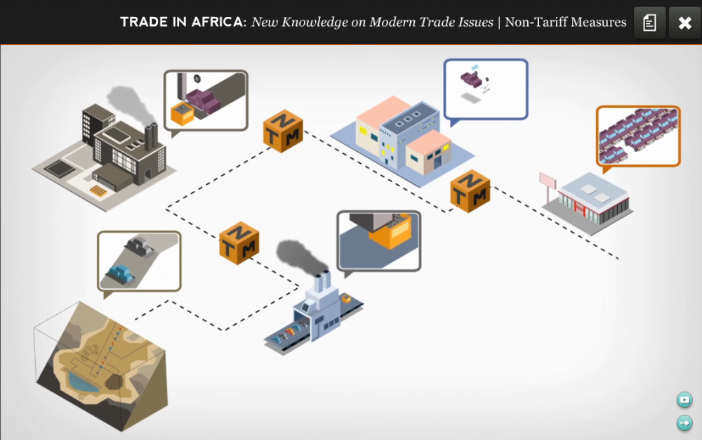 World Bank - Africa - Non Tariff Measures