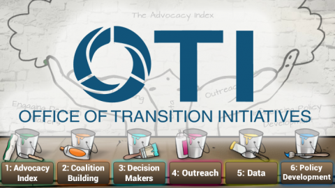 USAID: Office of Transition Initiatives