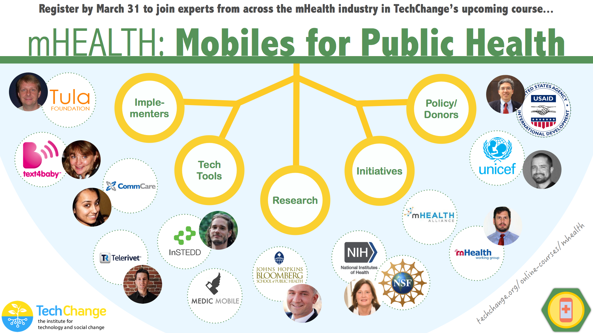 mHealth Mobiles Public Health TechChange spring 2014