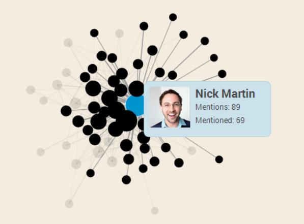 Nick Martin mHealth course social map