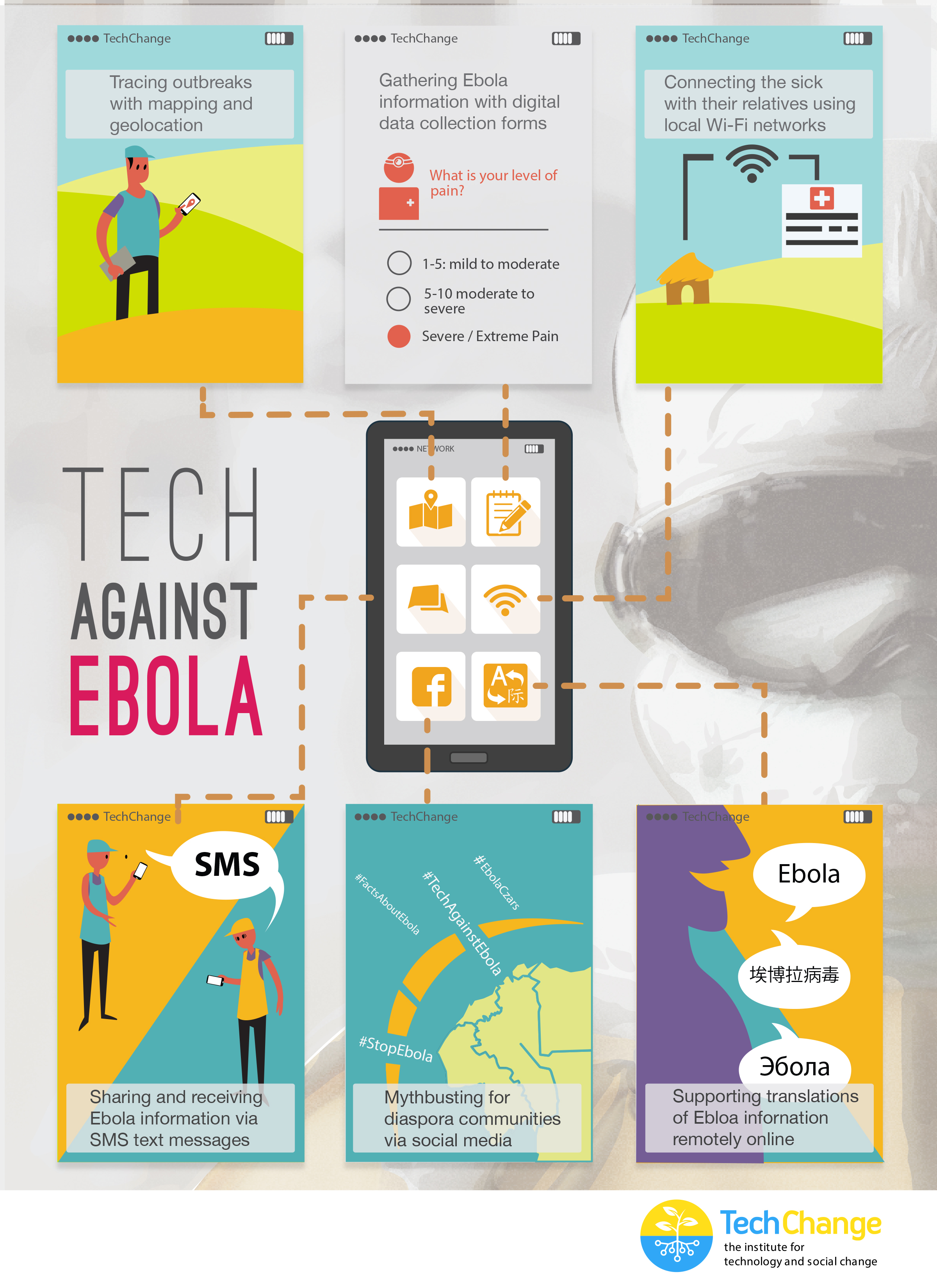 TechChange Ebola Infographic