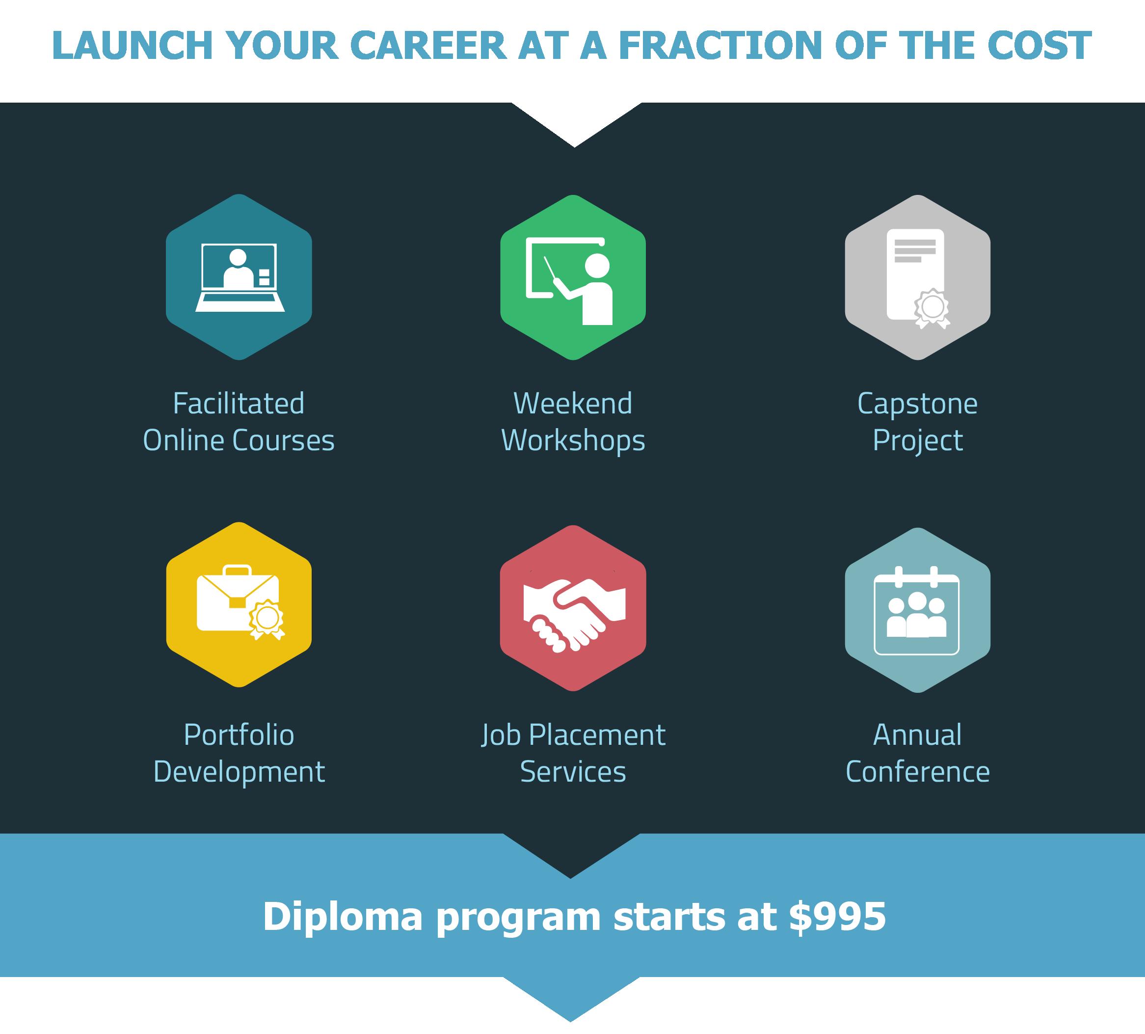 Diploma Track